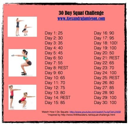 Squats | Fitness | 30 day squat challenge, Squat challenge y