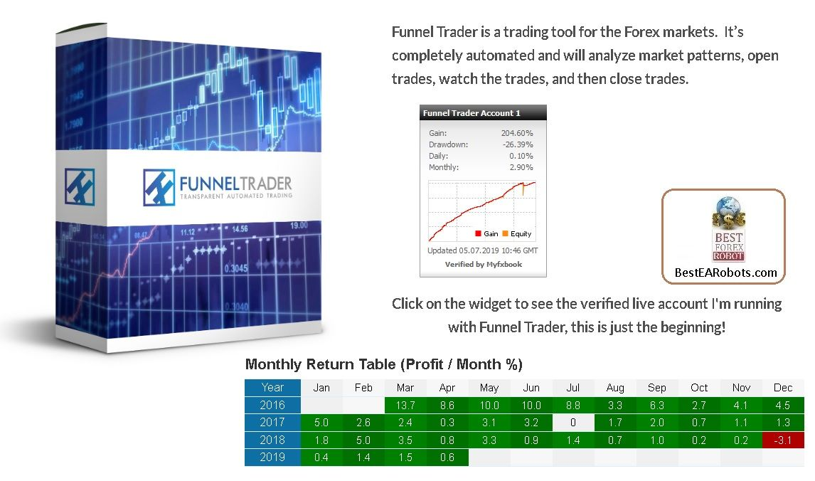 """Funnel Trader EA Review: New Email (EA Support): """"Never in my life... Have  I ever been so confident. Listen, this is important… 