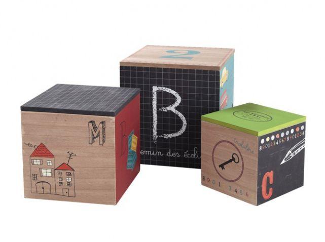 Rangement cube enfant maisons du monde | Déco enfants | Pinterest ...