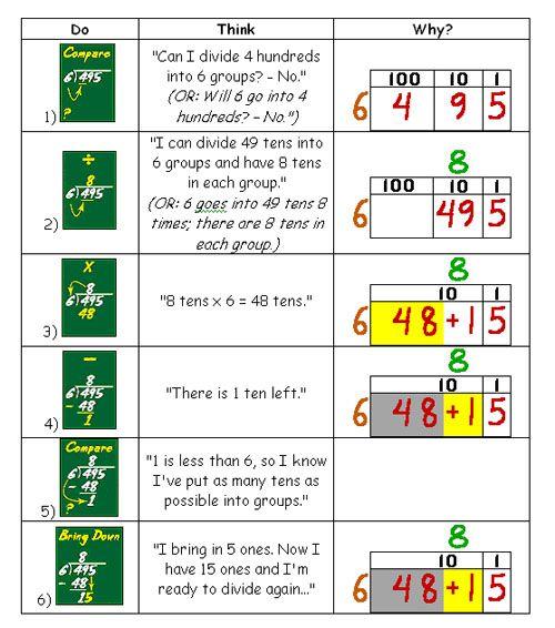 Pin On Multiplication Division Multi Digit