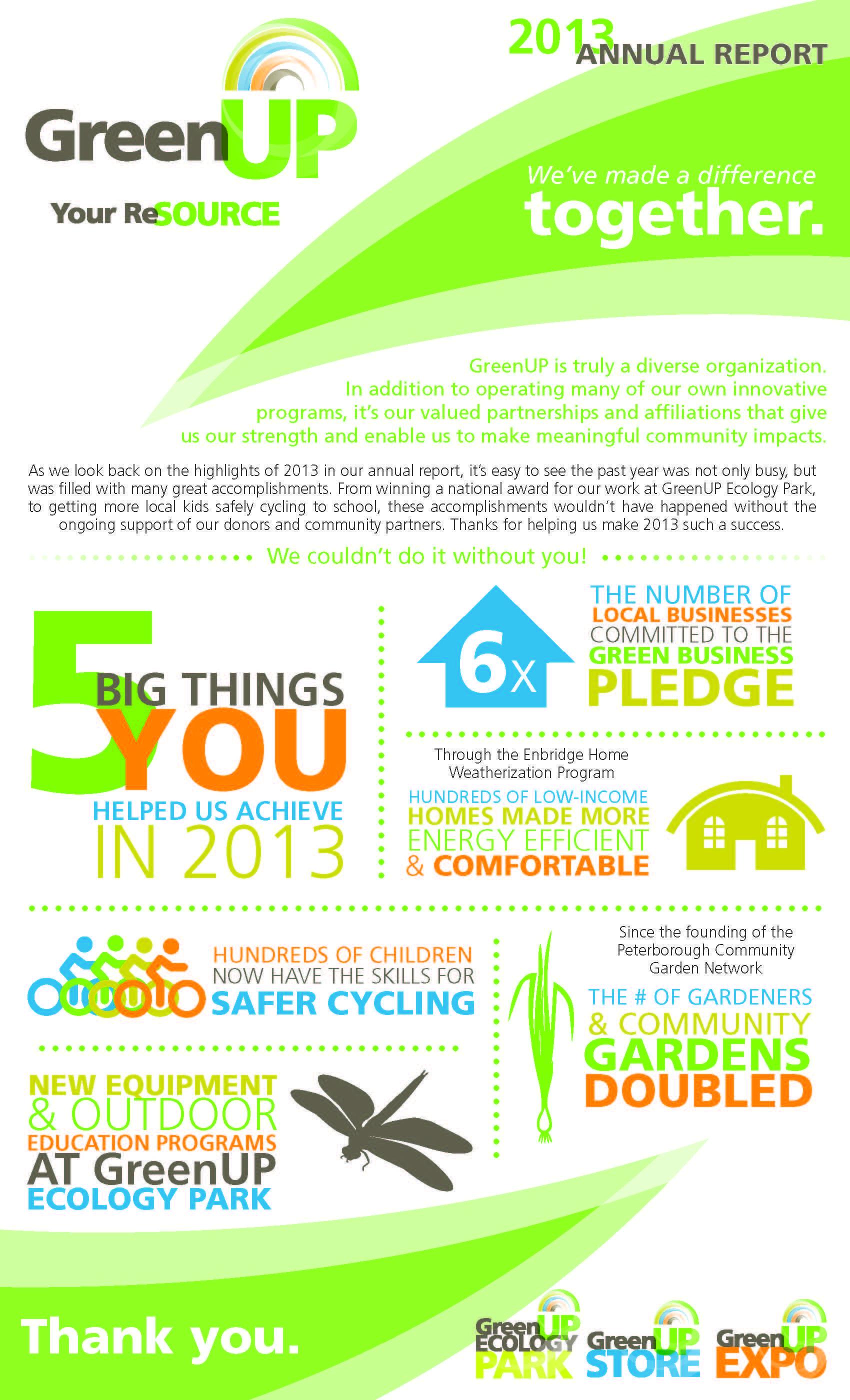 Kivi S Nonprofit Communications Blog Infographic Annual Report Annualreports Kivi S Nonprofit C Nonprofit Annual Report Annual Report Nonprofit Communications