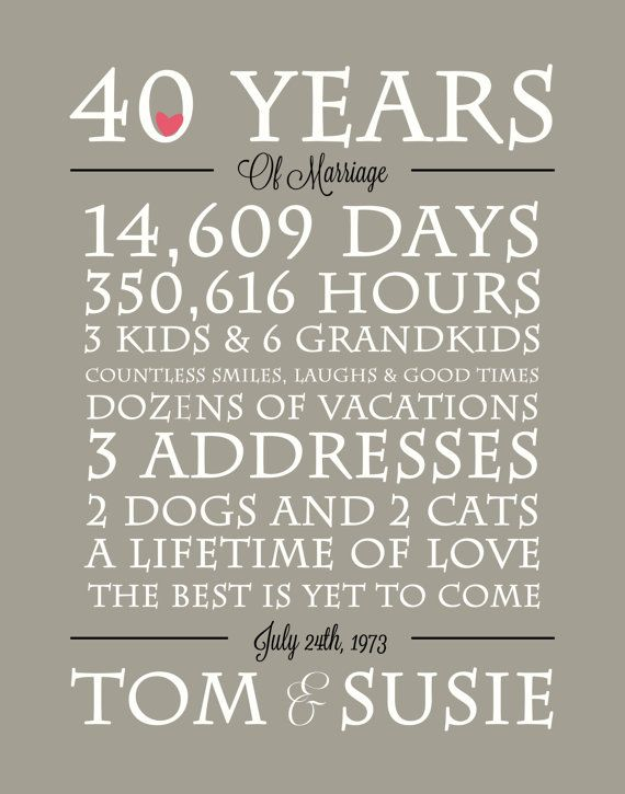 Anniversary Print By Perkypaper On Etsy 1700 Love