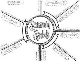 religious education catholic school catechist lesson plans