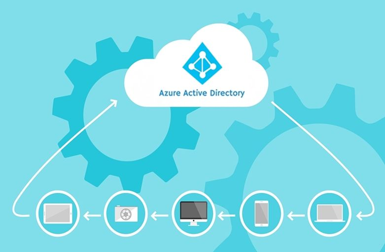 What Is Azure Active Directory Azure Ad Active Directory Active Azure