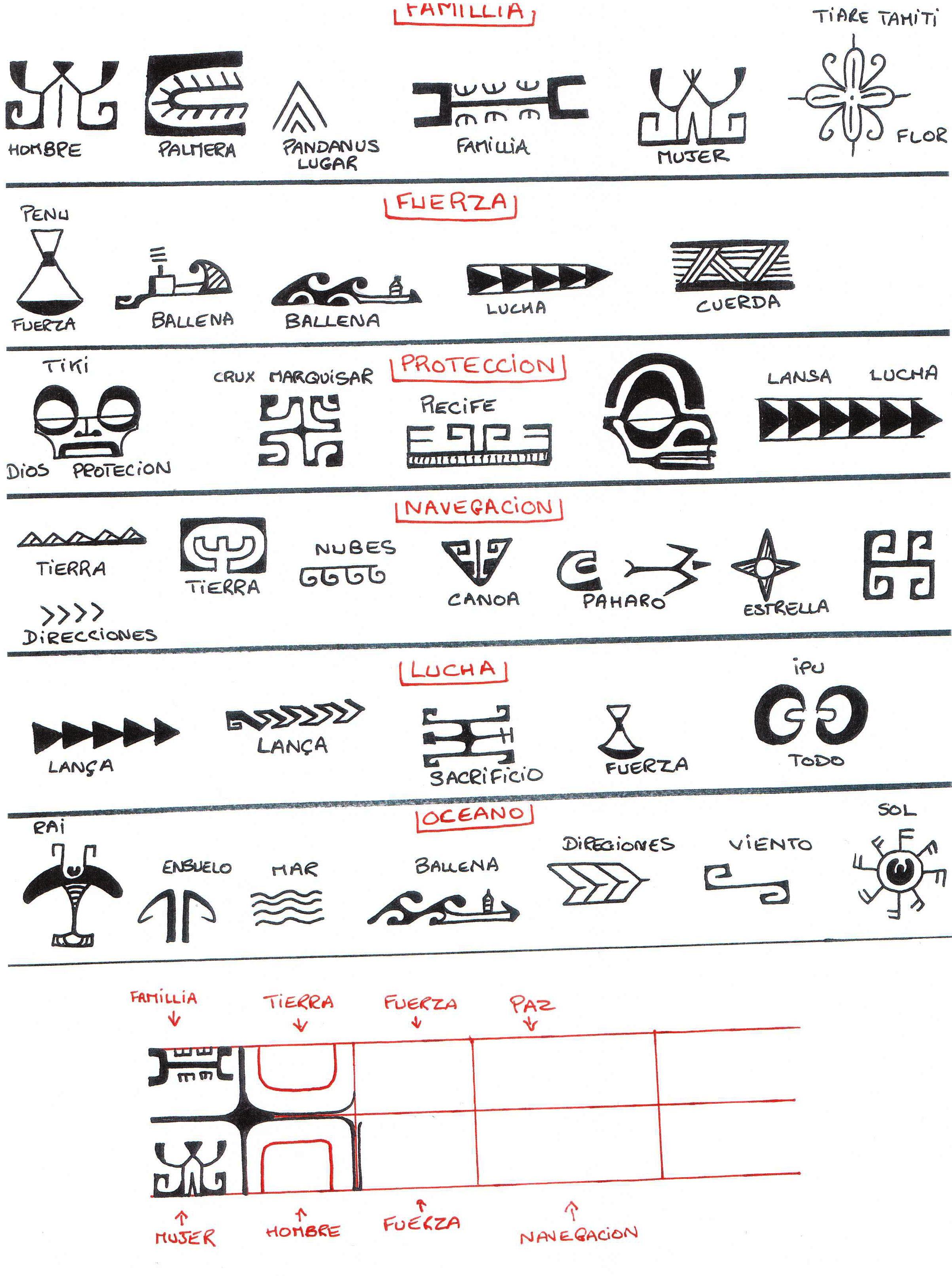tatouage polynesien signification symbole fashion designs. Black Bedroom Furniture Sets. Home Design Ideas