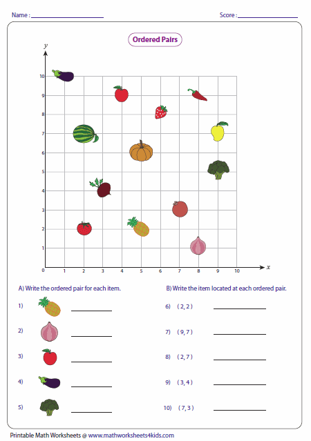 Ordered Pairs and Coordinate Plane Worksheets | pizza | Pinterest ...
