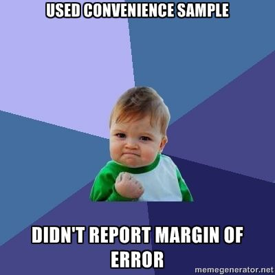 Image result for funny research sampling