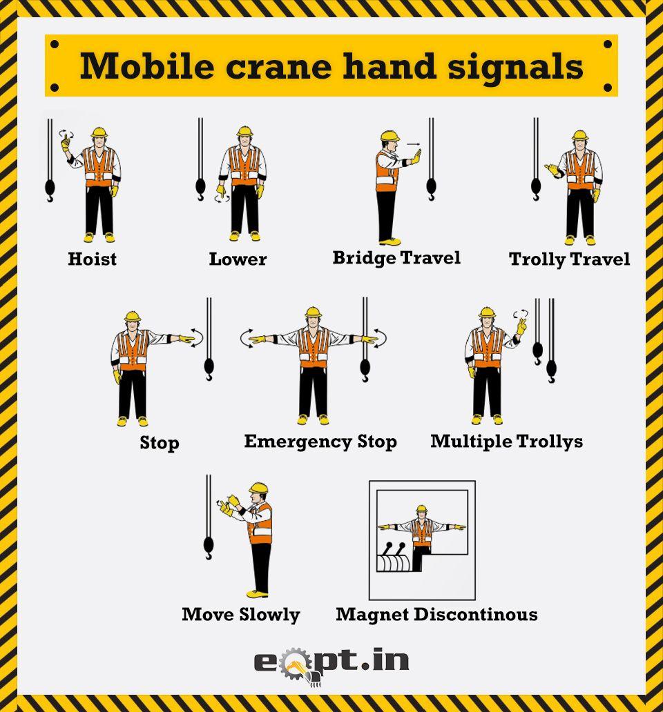 Mobile crane hand signals | Heavy Equipment | Crane construction