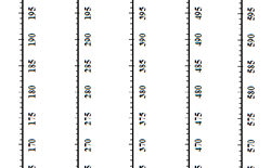 Multi Step Math Word Problems Number Line Word Problems Multi Step Word Problems