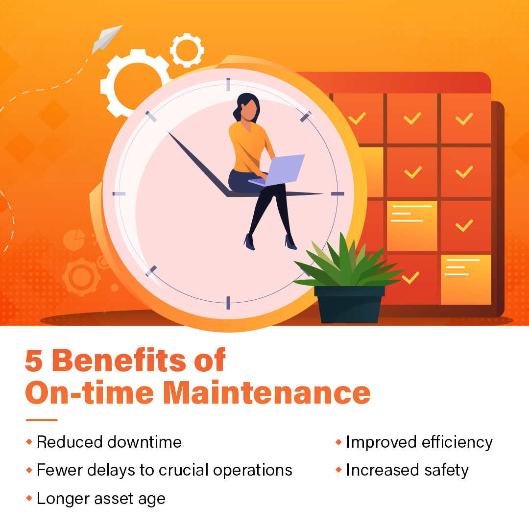 Benefits of OnTime Maintenance in 2020 Asset management
