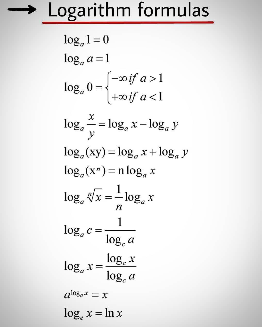 Mathematics Math Formula Chart Studying Math Math Methods [ 1350 x 1080 Pixel ]