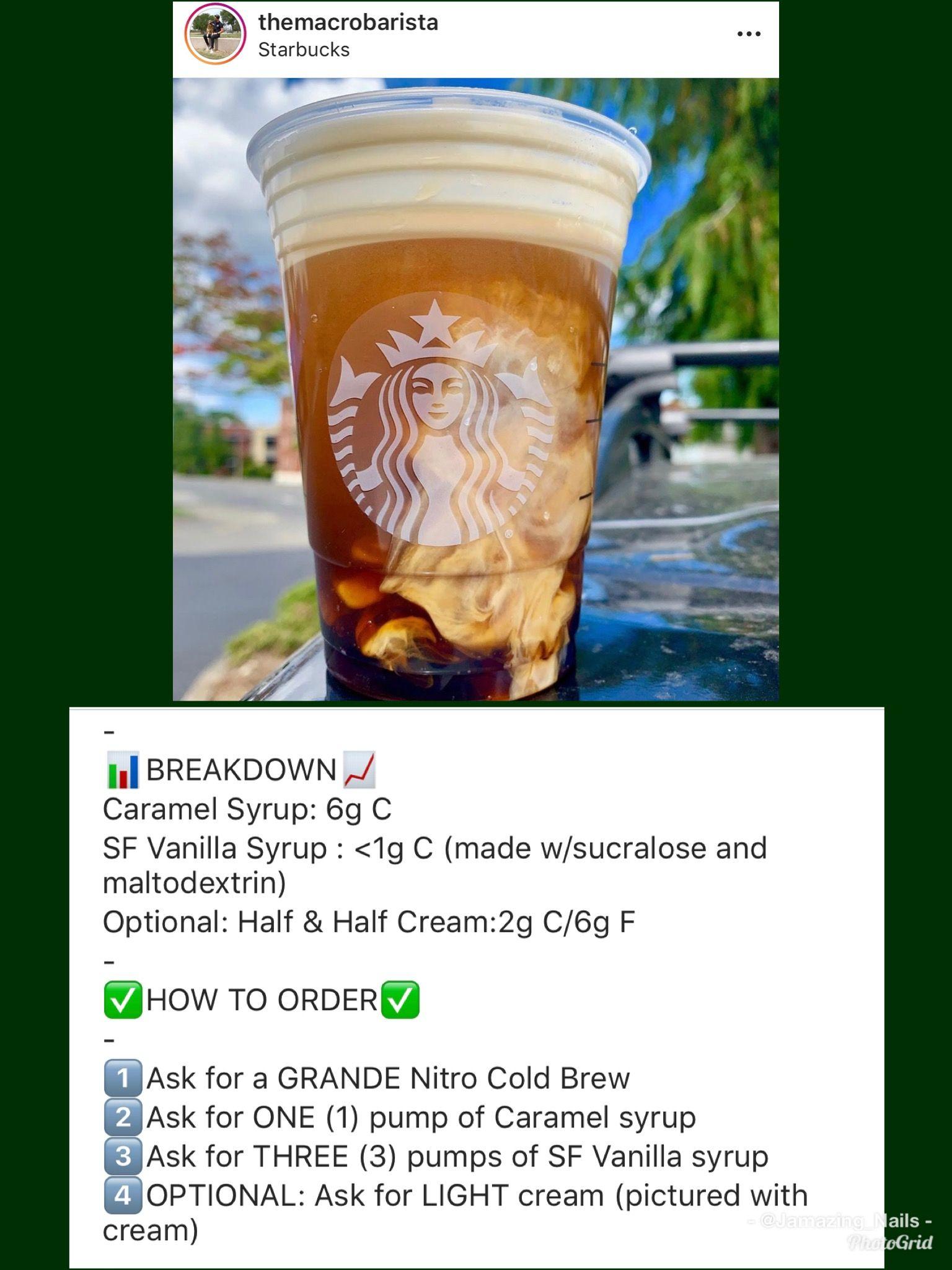 Park Art My WordPress Blog_How To Make Nitro Cold Brew Sweeter