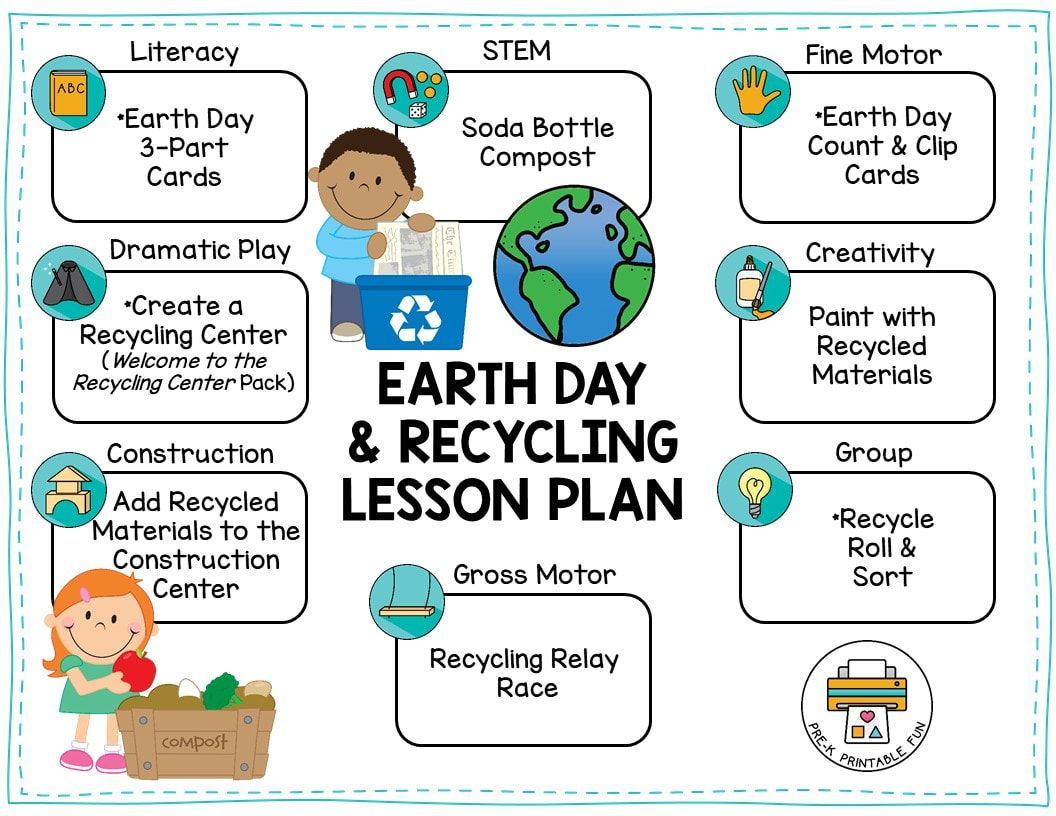 Pre K Activities And Lesson Planning Ideas For Your Earth