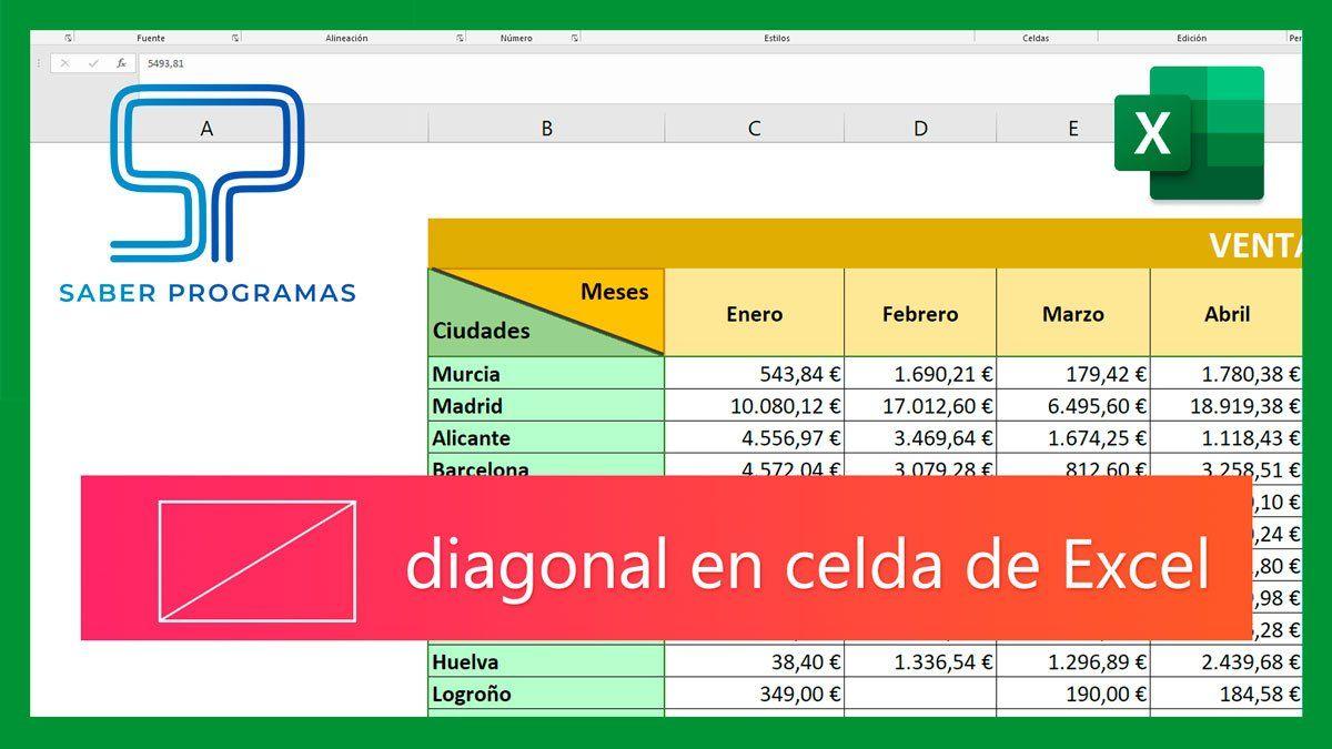 Inventario Y Stock En Excel Para Tu Negocio Paso A Paso Contaduria Y Finanzas Cuadro De Texto Computacion