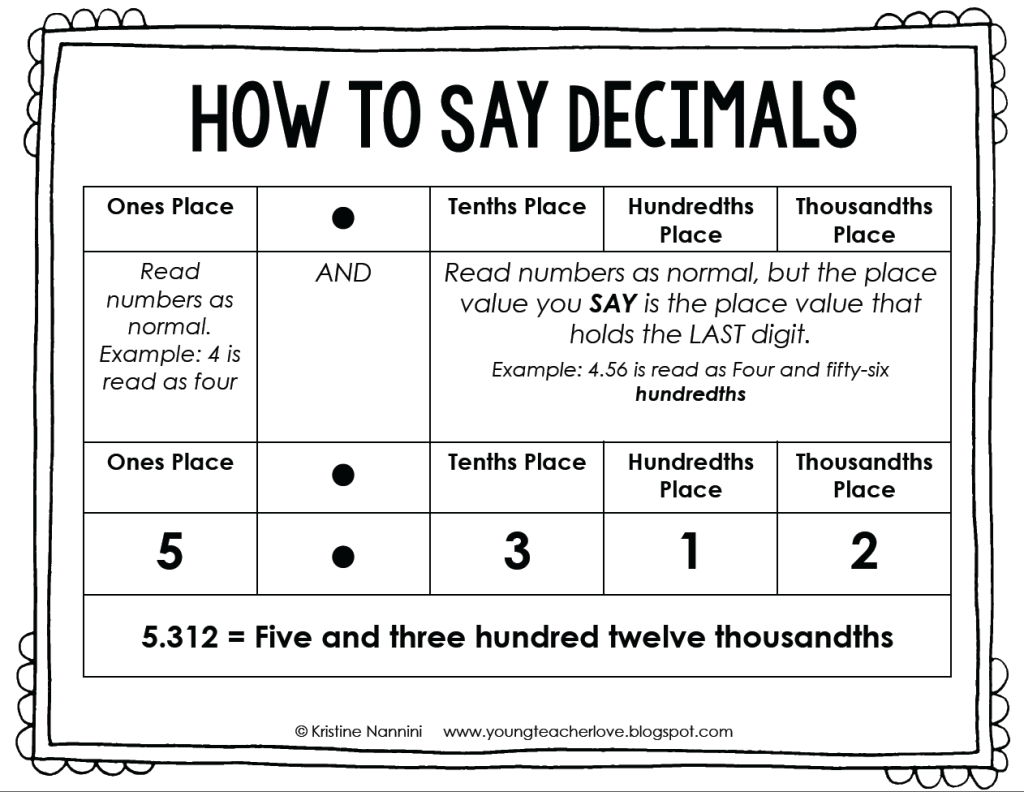 How to read the numbers