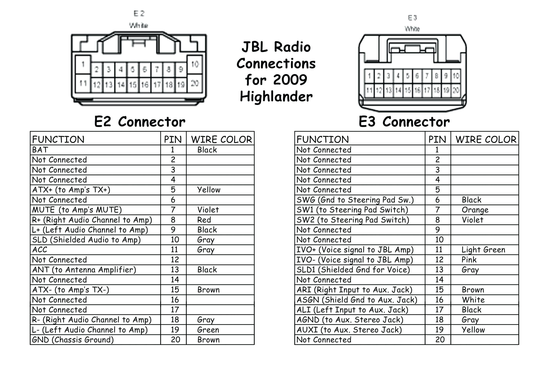 [DIAGRAM_3NM]  Ouku Car Stereo Wiring Diagram #diagram #diagramtemplate #diagramsample  Check more at https://servisi.co/ouku-car-stereo-wiring-diagram/ | Chevy,  Radio, Diagram | Ouku Stereo Wiring Diagram |  | Pinterest