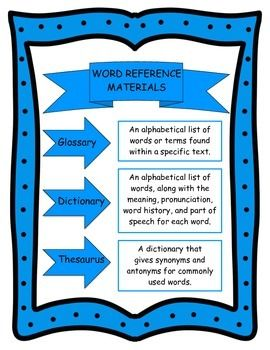 Word Reference Materials Word Reference Anchor Charts Reading Skills Activities