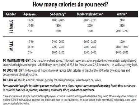 Vegetarian diet plan for triathletes