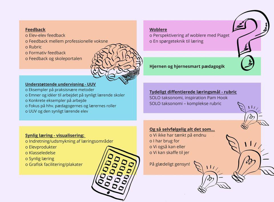Billedresultat For Synlig Laering Plakater Laering Undervisning Plakater