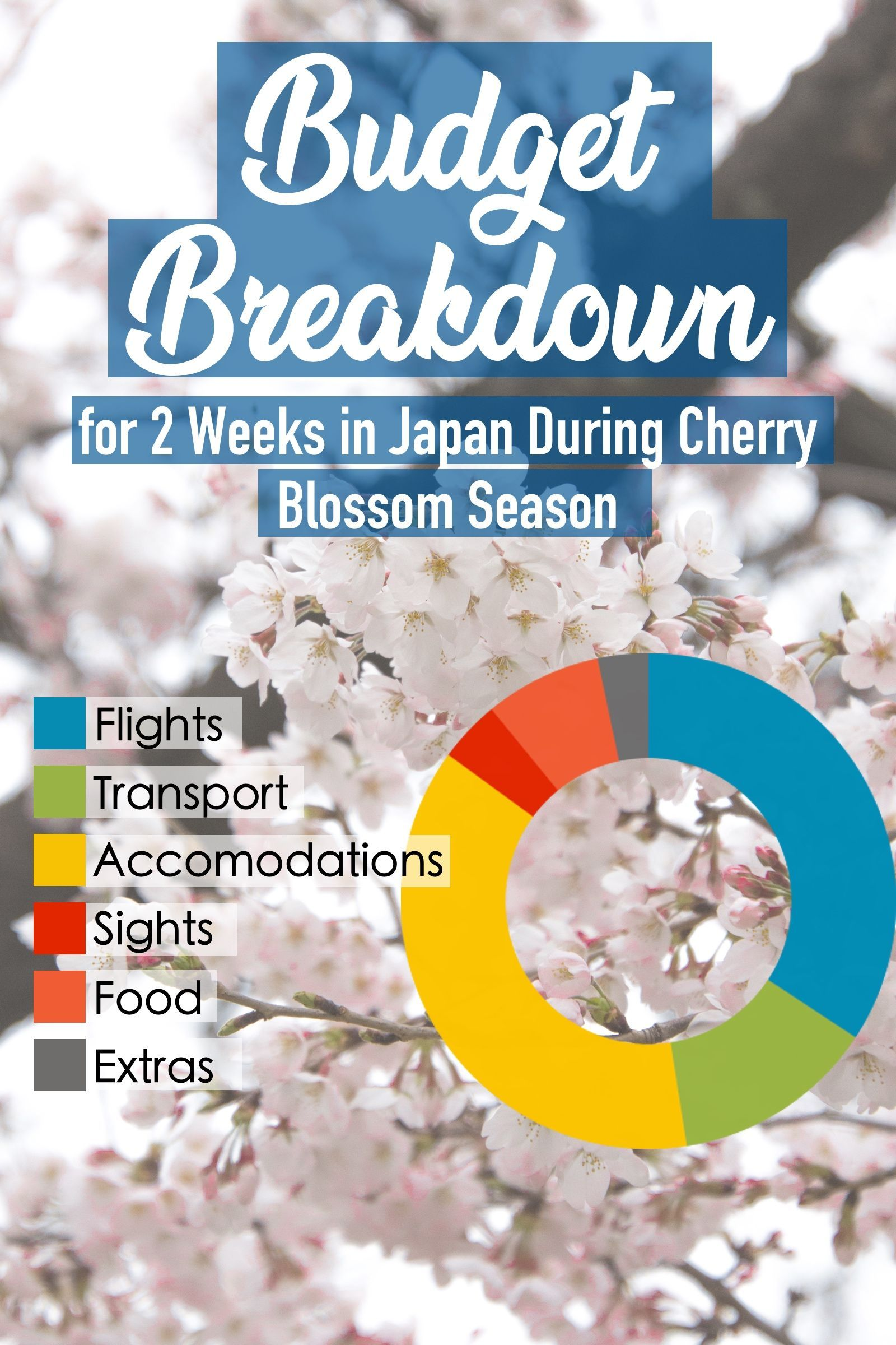 How Much Does It Cost To Travel To Japan Here Is A Detailed Account Of Everything We Spent On Our 2 Week Trip Around Japan Travel Cherry Blossom Season Japan