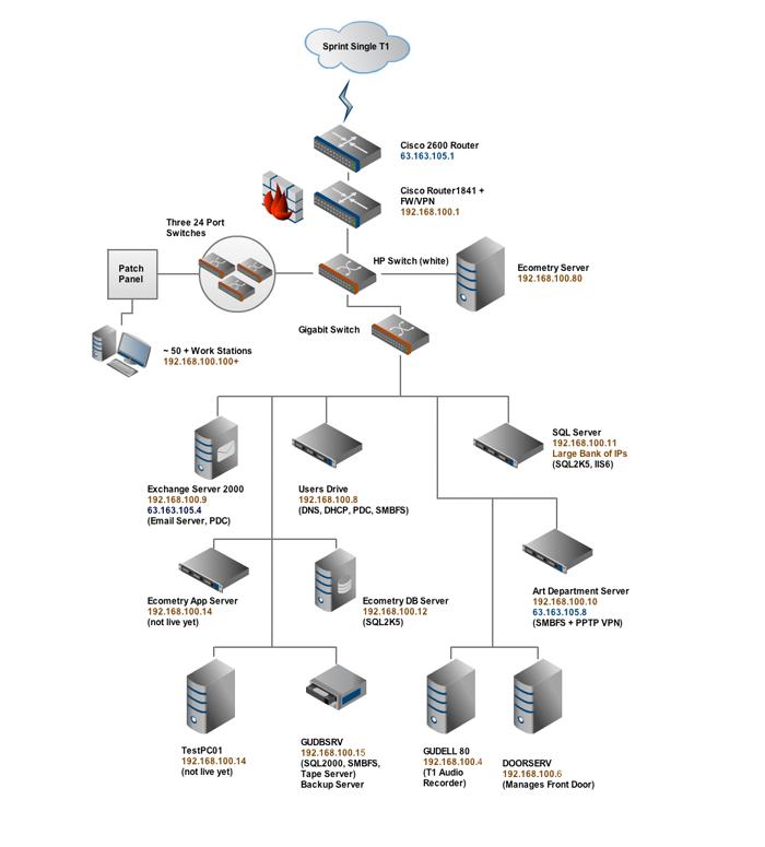 Circuit Diagram App – The Wiring Diagram – readingrat.net