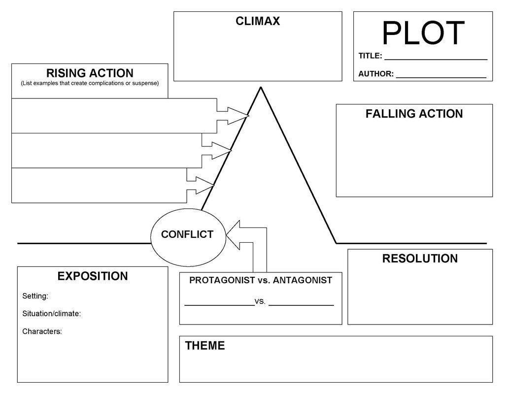 Elements Of Short Story Worksheet id#4 Worksheet   ideas   Pinterest ...