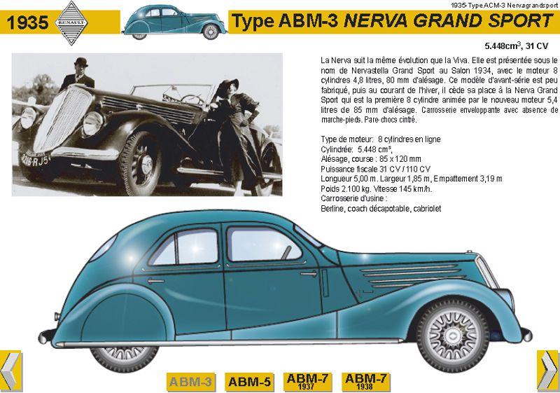 1926 Panhard Belvalette Poster Ads Car Art Renault