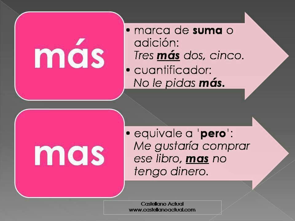 Pin By Olga Pereira Cotto On Rescatando El Lenguaje Dual Language Classroom Classroom Language Language