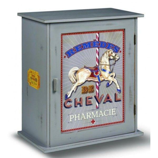 Pinterest the world s catalog of ideas - Armoire a pharmacie ikea ...