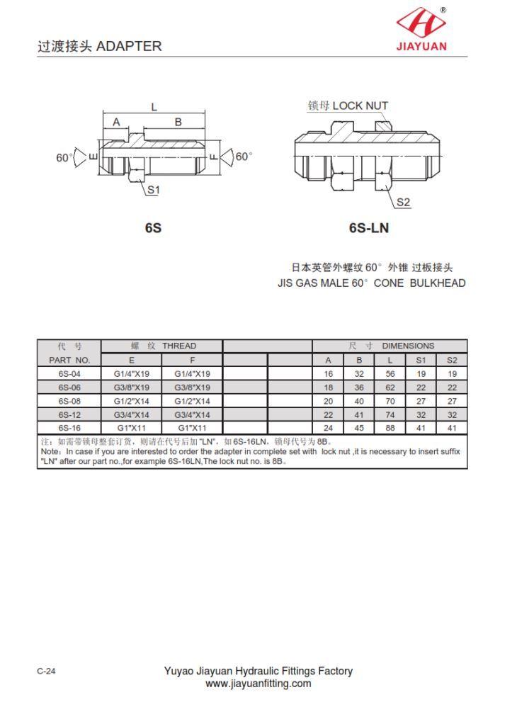 China custom jis male cone bulkhead adaptor manufacturers