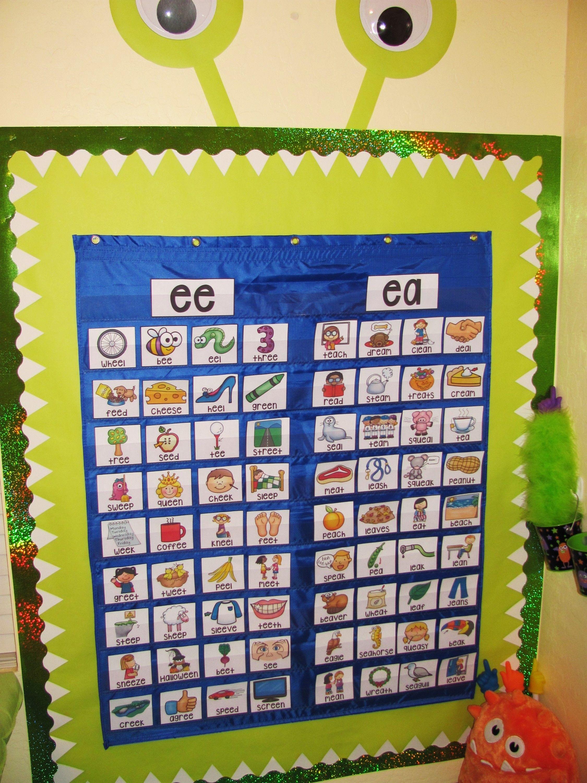 Ee Ea Pocket Chart Centers And Materials Phonics Sounds Phonics