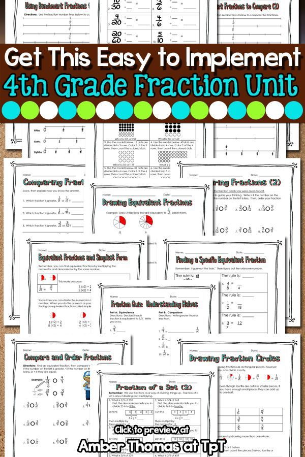 Fractions Unit for Fourth Grade 4th grade fractions