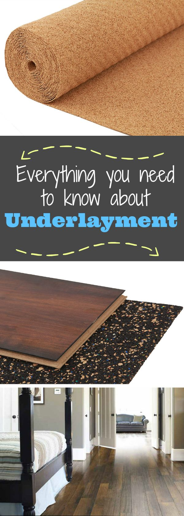 Underlayment Buying Guide Your Questions, Answered