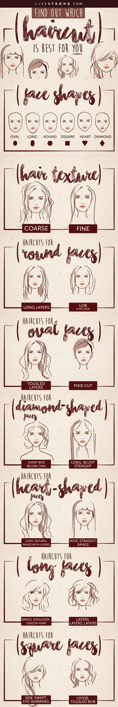 What Hairstyle Suits You According To Your Face Shape? | Face ...