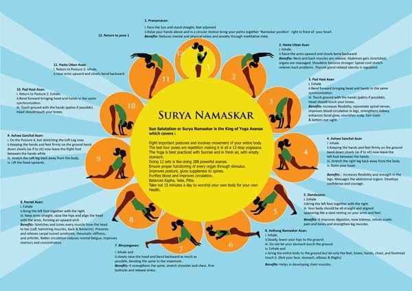 Pin By Anju Dave On Books Worth Reading Surya Namaskar Yoga Benefits Healthy Mind And Body