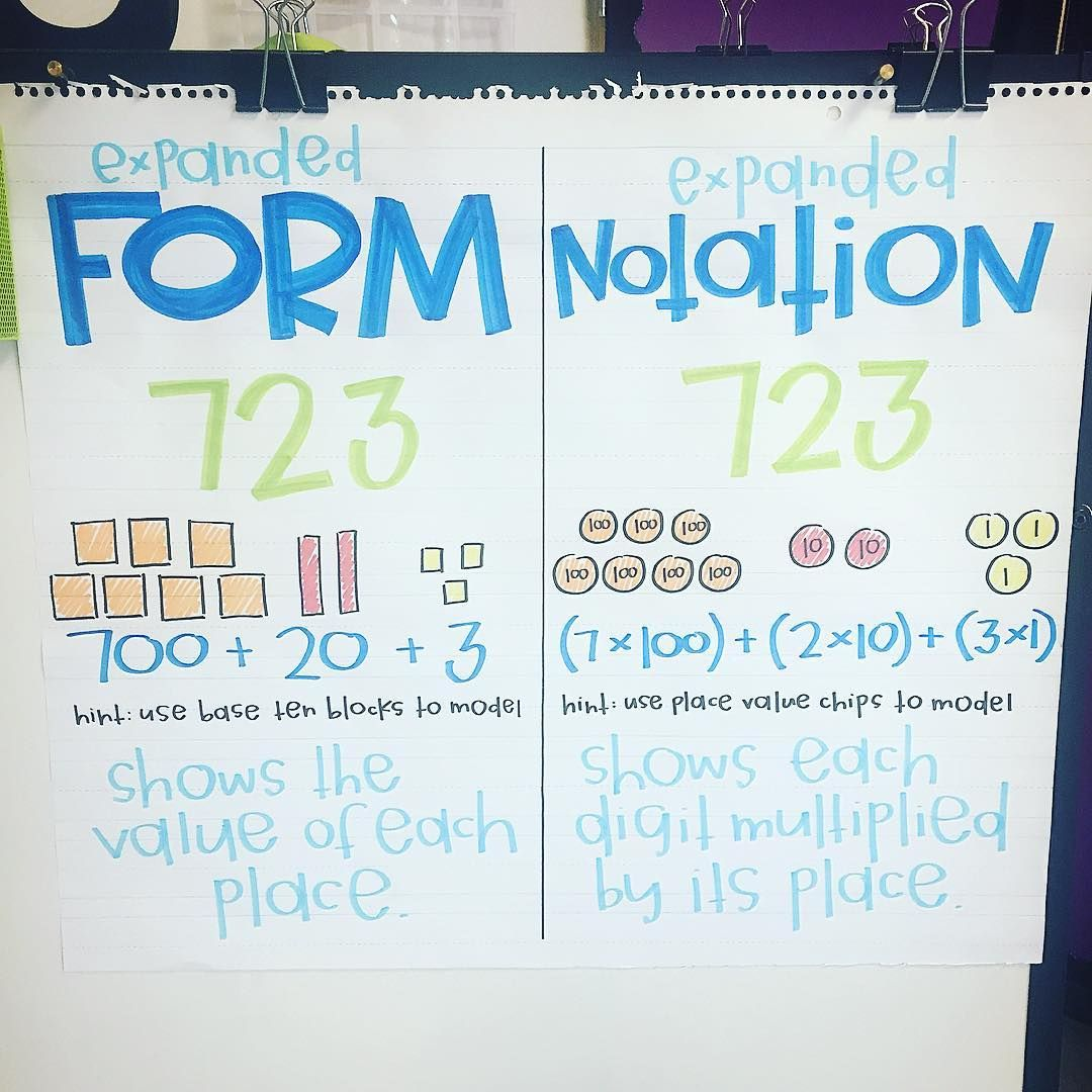 expanded form versus standard form  Anyone else have to teach the difference between expanded ...