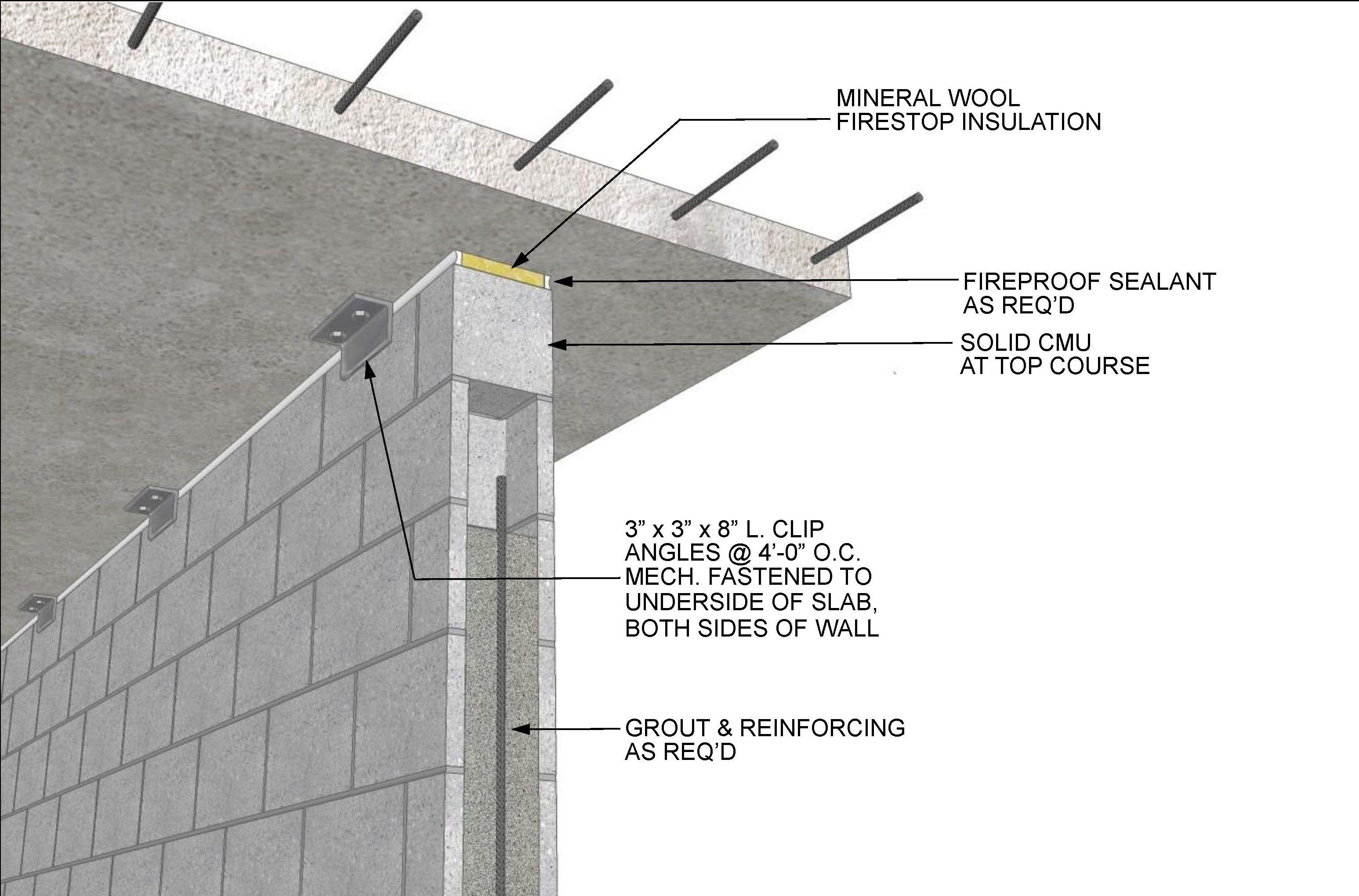Toronto Concrete Forming Gbc Concrete Forming In 2020 Green Building Construction Concrete Forms Building Construction