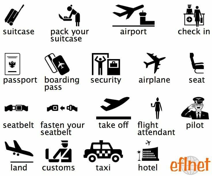 "Tips For IELTS on Instagram: ""Airport Vocabulary ✈️ . . Credits : eflnet""  en 2020 