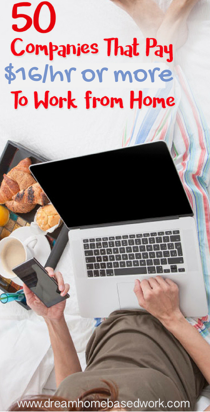 work home business hours image. Big List Of 50 Companies That Pay $16 (up To $80) Per Hour Work From Home Business Hours Image T
