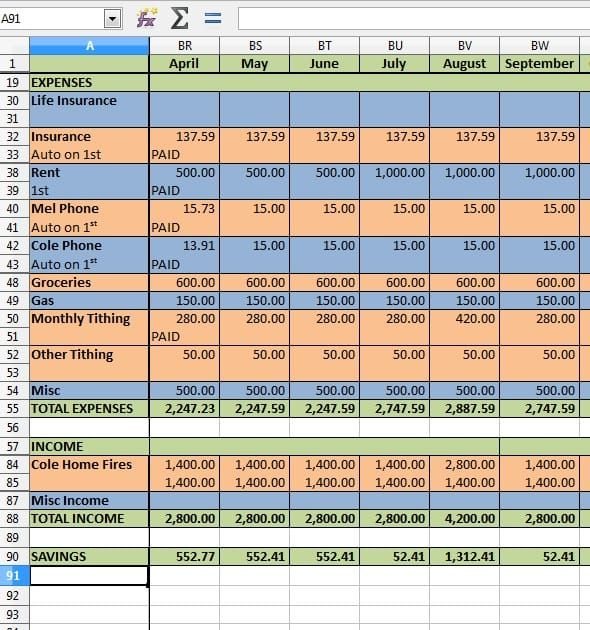 Budget Spreadsheet  Good Stuff To Know    Budgeting