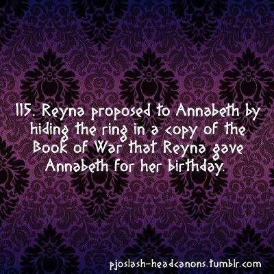 Reynabeth