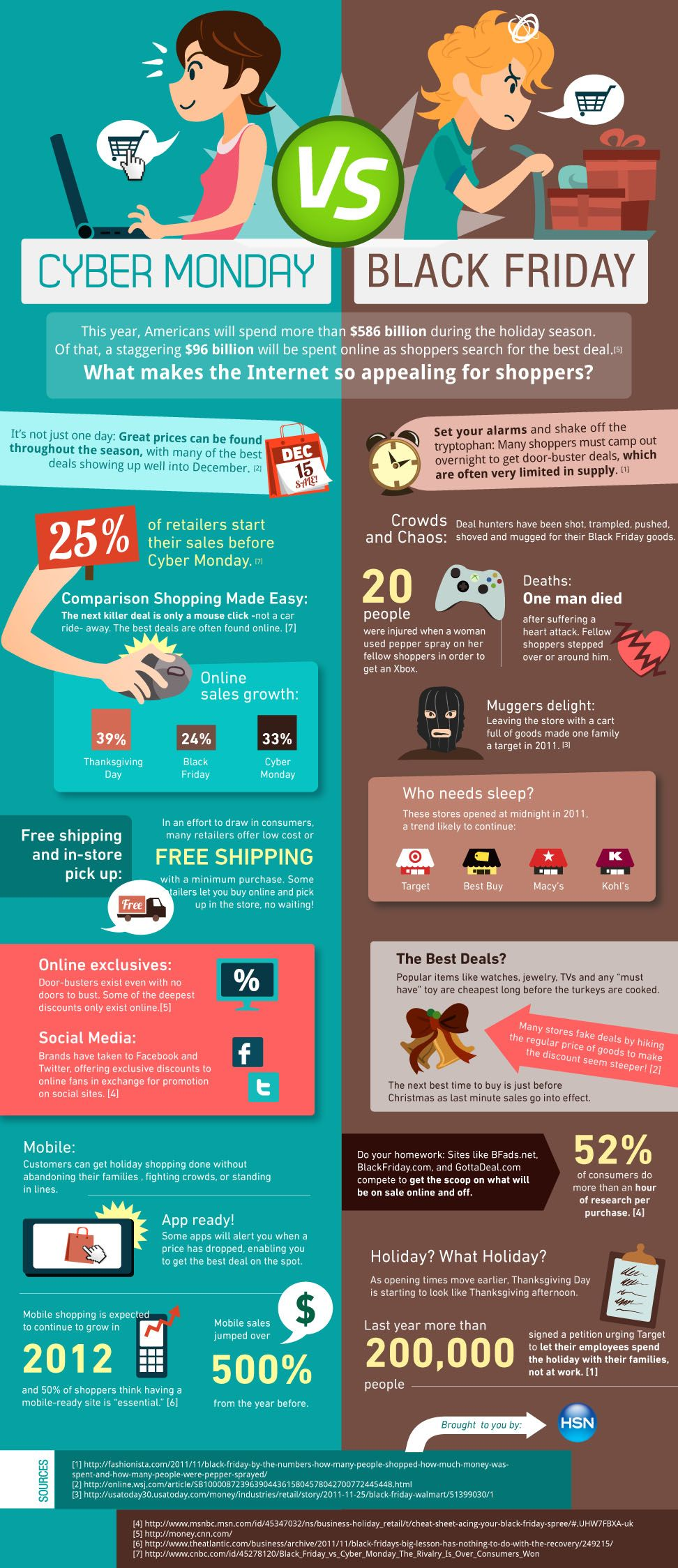4c75c9a9 Why Cyber Monday Trumps Black Friday [INFOGRAPHIC] | Career Girl Network