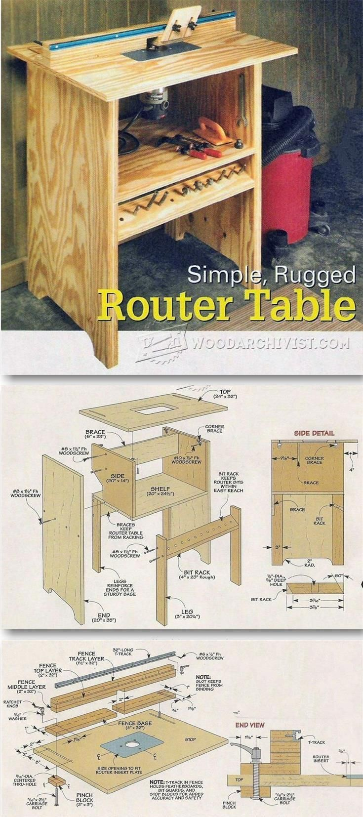 Simple router table plans router tips jigs and fixtures simple router table plans router tips jigs and fixtures woodarchivist greentooth Choice Image