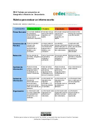 Rúbrica para la evaluación de la redacción de un informe escrito