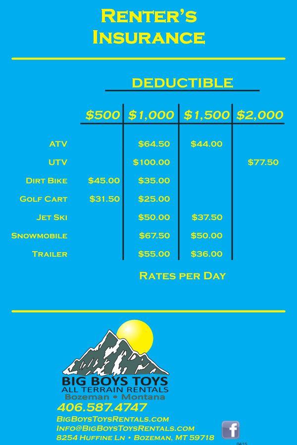 Web BBT Insurance Price List | Tent | Pinterest | Empty plastic ...
