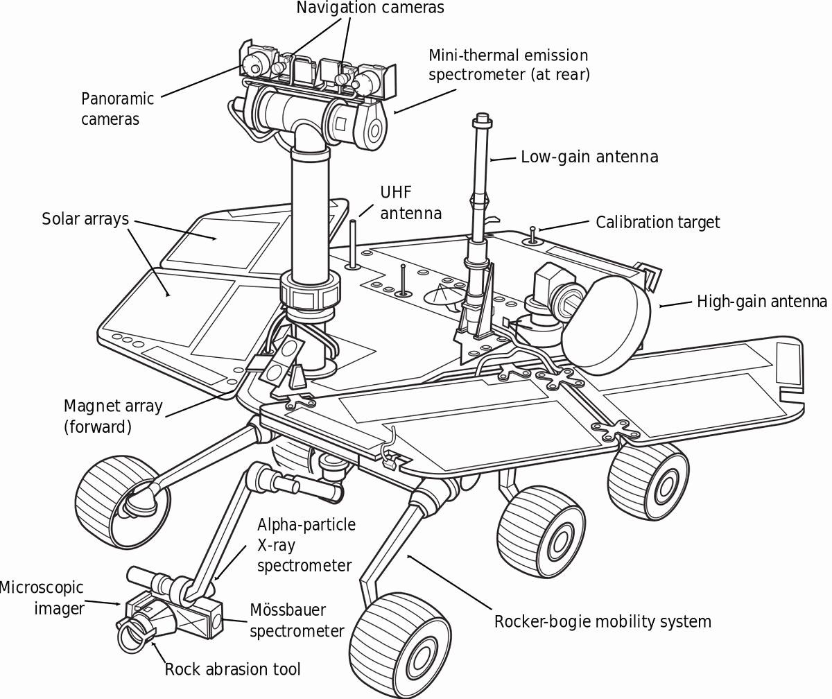 Space Coloring Pages Nasa Inspirational Pin By Galaxy 61 On 7i Saˆ Aˆ Az Aˆ In 2019 In 2020 Mars Exploration Rover Mars Exploration Spirit Rover