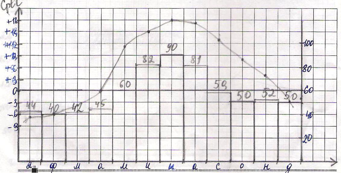 Математика и конструирование 2 класс поурочное планирование