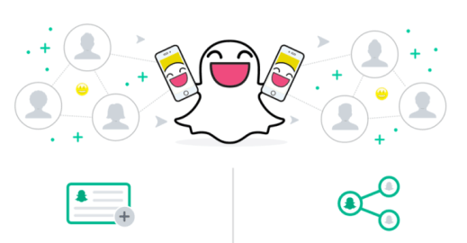 حساب الدعم الفني لشركة سناب شات يضع شروط لإسترجاع حسابك Snapchat Self Serve Marketing Insights