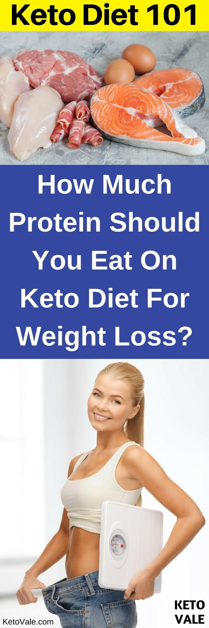 How Much Protein Should You Eat To Stay in Ketosis | Diet ...