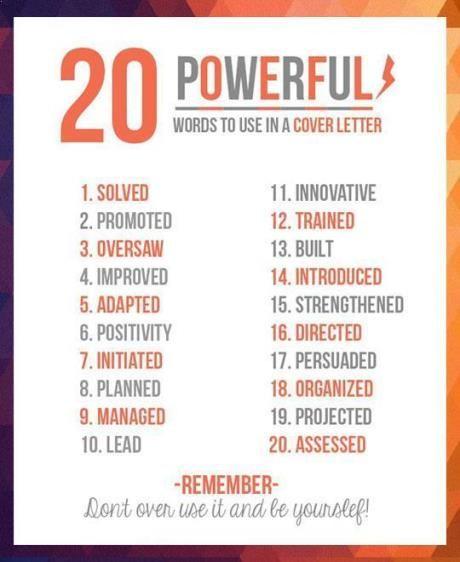 power words resume
